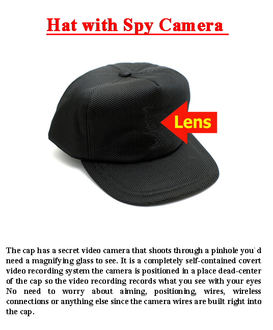 Hat with Spy Camera